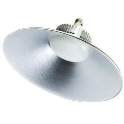 LED cвітильники типу